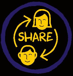 Share brandpillar